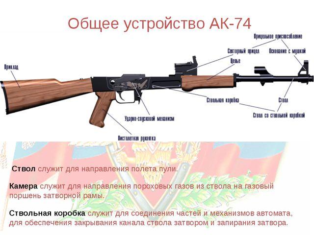 Общее устройство АК-74 Ствол служит для направления полета пули. Камера служи...