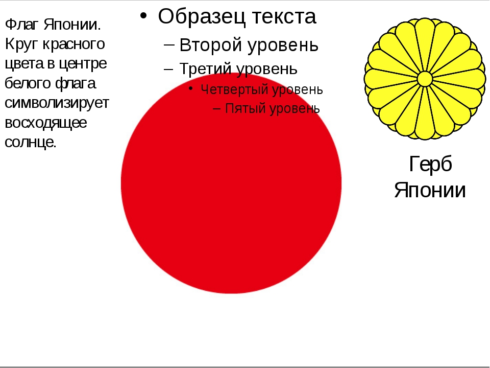 Герб Японии Флаг Японии. Круг красного цвета в центре белого флага символизи...