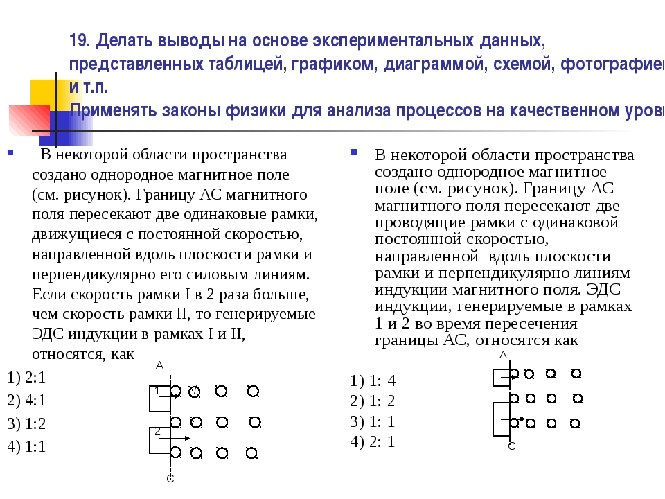 19. Делать выводы на основе экспериментальных данных, представленных таблицей...