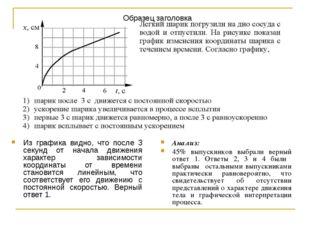 Из графика видно, что после 3 секунд от начала движения характер зависимости