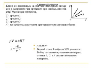 Анализ: Верный ответ 3 выбрали 50% учащихся. Выбор остальными учащимися неве