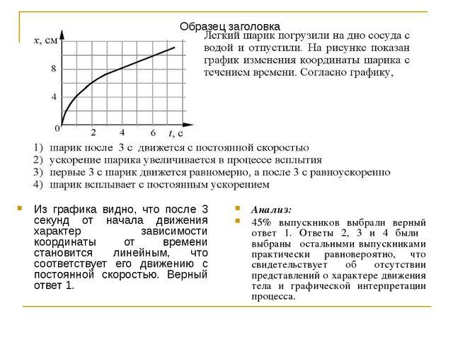 Из графика видно, что после 3 секунд от начала движения характер зависимости...