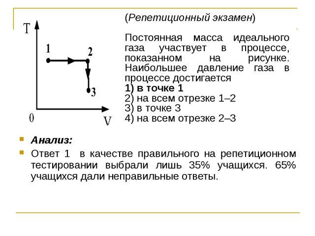 Анализ: Ответ 1 в качестве правильного на репетиционном тестировании выбрали...