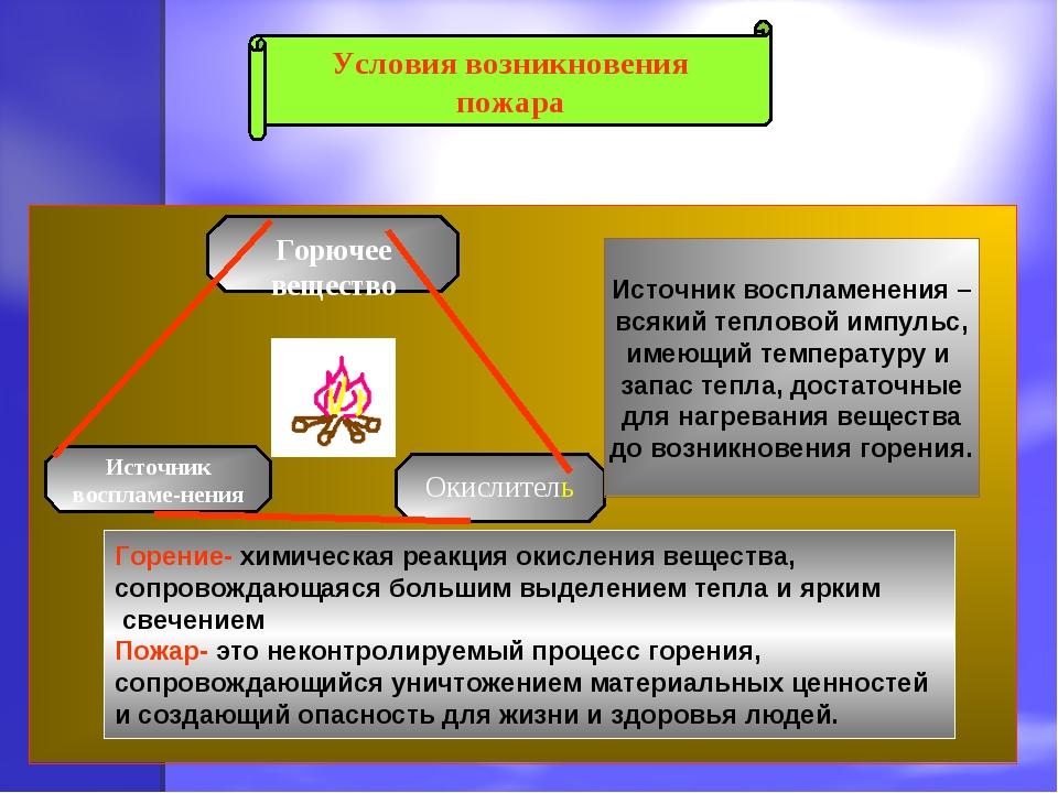 Горючее вещество Источник воспламе-нения Окислитель Источник воспламенения –...