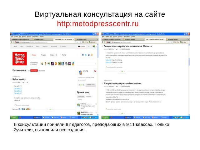 Виртуальная консультация на сайте http:metodpresscentr.ru В консультации прин...