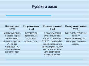 Русский язык Личностные УУДРегулятивные УУДПознавательные УУДКоммуникативн
