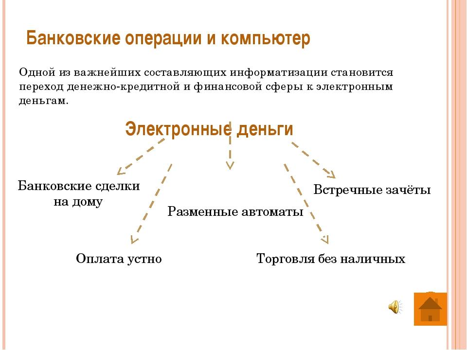 Объяснение нового материала, проверка уровня знаний, практические занятия, Д...