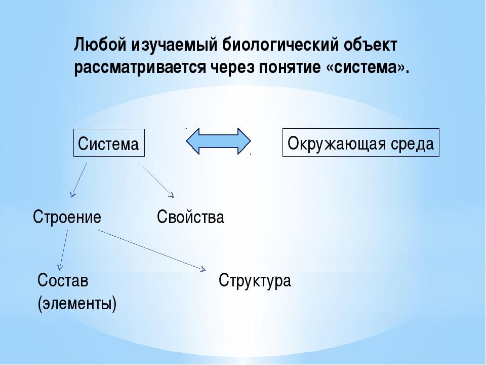 Любой изучаемый биологический объект рассматривается через понятие «система»....