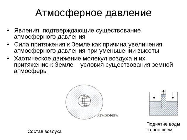 Атмосферное давление Явления, подтверждающие существование атмосферного давле...
