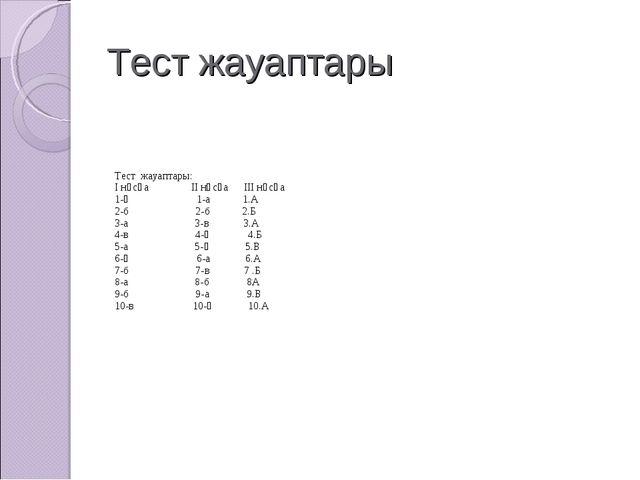 Тест жауаптары Тест жауаптары: І нұсқа        ІІ нұсқа ІІІ нұсқа 1-ә...
