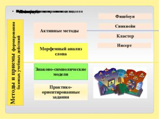 Вариант «С» СФГОС для обучающихся с легкой степенью умственной отсталости пр