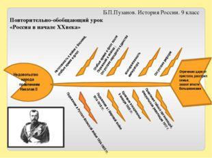 Недовольство народа правлением Николая II Поражение в Русско-Японской войне 1