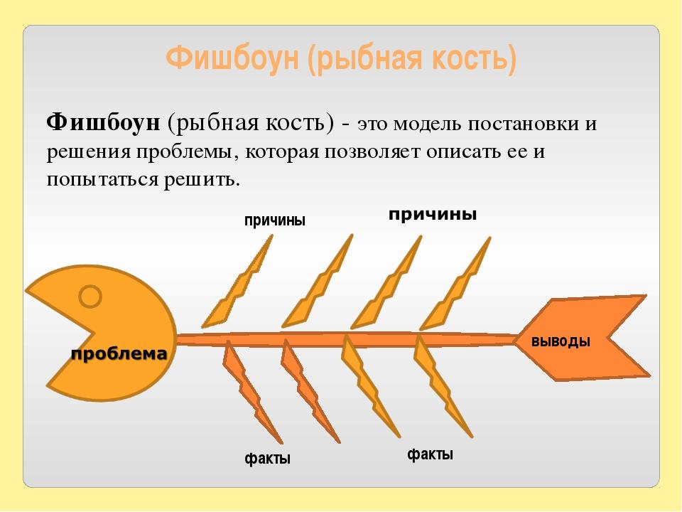 Фишбоун (рыбная кость) причины факты факты выводы Фишбоун (рыбная кость) - эт...