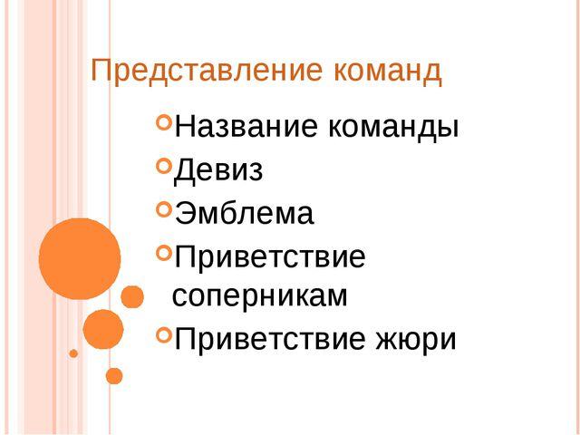 Представление команд Название команды Девиз Эмблема Приветствие соперникам Пр...