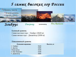 Эльбрус коштантау Пик Пушкина Джангитау Дыхтау 5 самых высоких гор России Баз