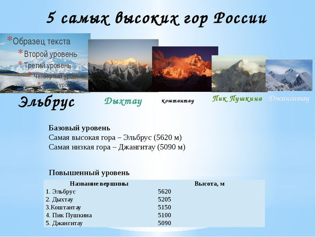 Эльбрус коштантау Пик Пушкина Джангитау Дыхтау 5 самых высоких гор России Баз...