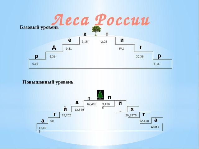Тайга Лесных земель на территории России — почти 51 %, из этого количества бо...