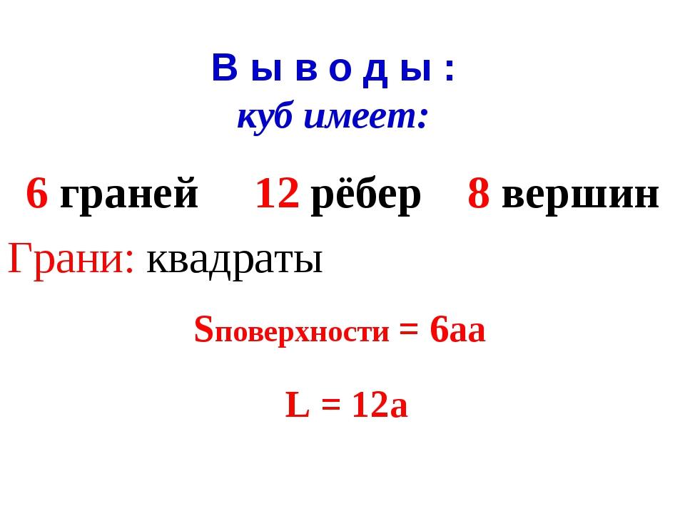 В ы в о д ы : куб имеет: 6 граней 12 рёбер 8 вершин Грани: квадраты Sповерхн...