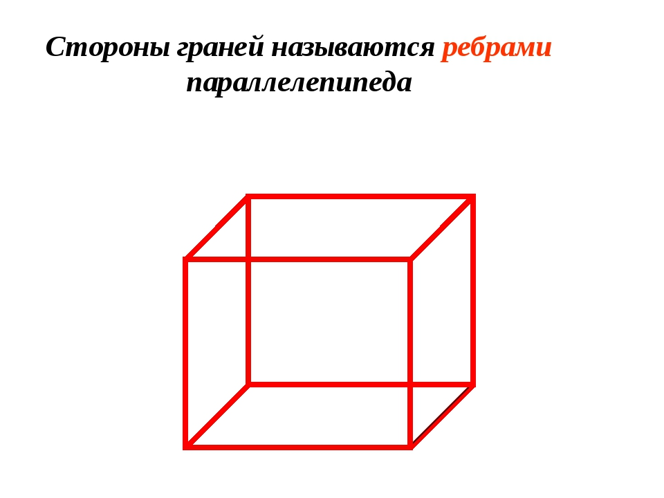 Стороны граней называются ребрами параллелепипеда