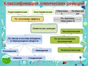 Химические реакции По тепловому эффекту Экзотермические Эндотермические По чи