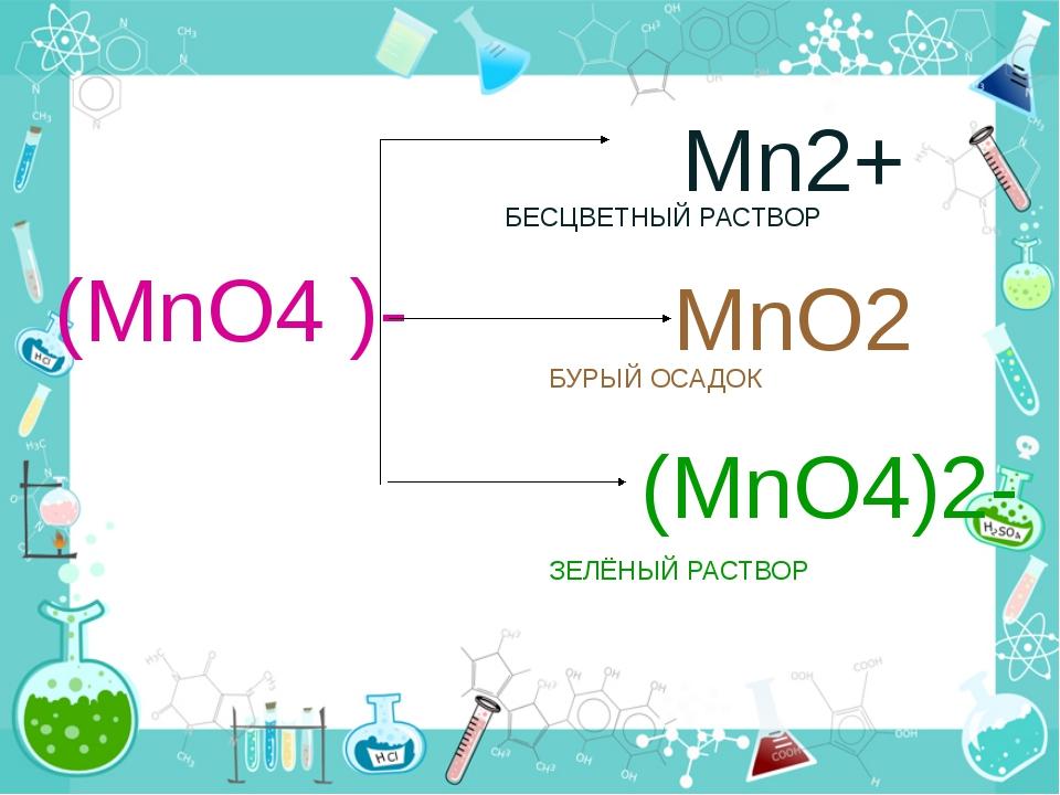 (MnO4 )- Mn2+ MnO2 (MnO4)2- БЕСЦВЕТНЫЙ РАСТВОР БУРЫЙ ОСАДОК ЗЕЛЁНЫЙ РАСТВОР