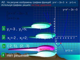 3 1 2 А2. На рисунке изображены графики функций: у=х2 – 2х–3 и у=1–х. Использ