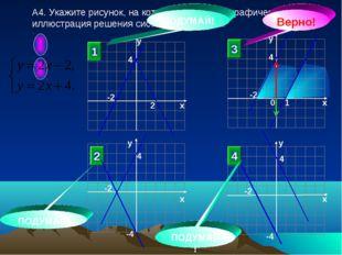 А4. Укажите рисунок, на котором приведена графическая иллюстрация решения сис
