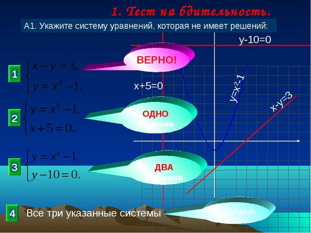 1 3 2 1. Тест на бдительность. А1. Укажите систему уравнений, которая не имее...