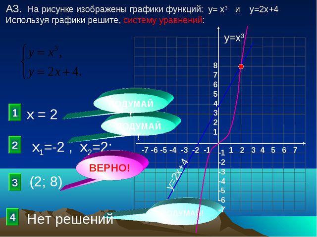 3 2 1 А3. На рисунке изображены графики функций: у= х3 и у=2х+4 Используя гра...