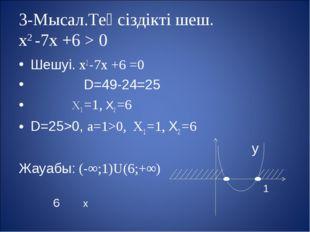 3-Мысал.Теңсіздікті шеш. х2 -7х +6 > 0 Шешуі. х2 -7х +6 =0 D=49-24=25 Х1 =1,