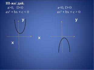 III-жағдай. а>0, D
