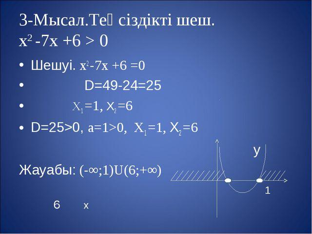 3-Мысал.Теңсіздікті шеш. х2 -7х +6 > 0 Шешуі. х2 -7х +6 =0 D=49-24=25 Х1 =1,...