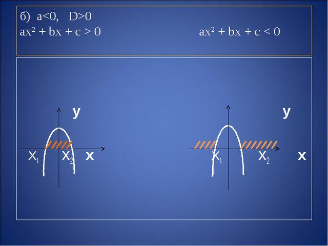б) а0 aх2 + bх + с > 0 aх2 + bх + с < 0 у у Х1 х2 х Х1 х2 х
