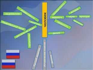 политика Исторические понятия достоинство нации человек религия Русский харак