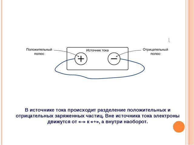 В источнике тока происходит разделение положительных и отрицательных заряженн...