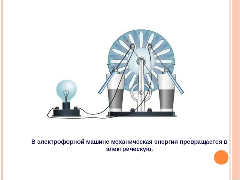 В электрофорной машине механическая энергия превращается в электрическую.
