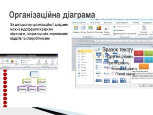 Організаційна діаграма За допомогою організаційної діаграми можна відобразити