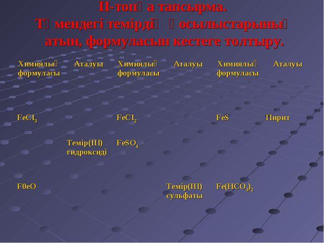 ІІ-топқа тапсырма. Төмендегі темірдің қосылыстарының атын, формуласын кестеге...
