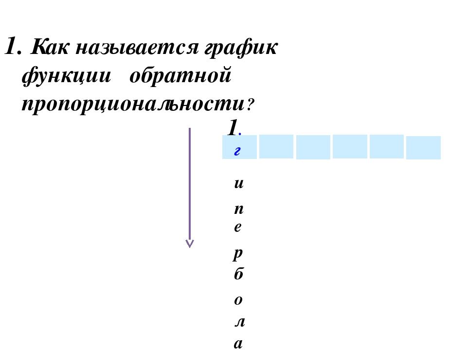 1. г 1. Как называется график функции обратной пропорциональности? и е п а л...