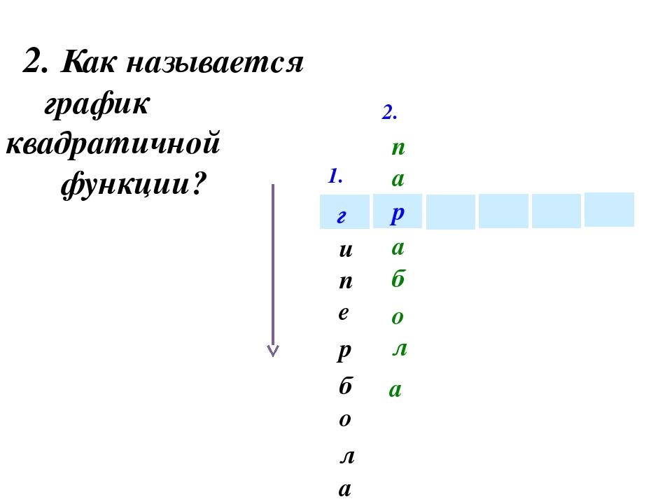 1. 2. р г и е п а л о б р 2. Как называется график квадратичной функции? п а...
