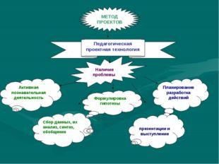 МЕТОД ПРОЕКТОВ Педагогическая проектная технология Наличие проблемы Активная