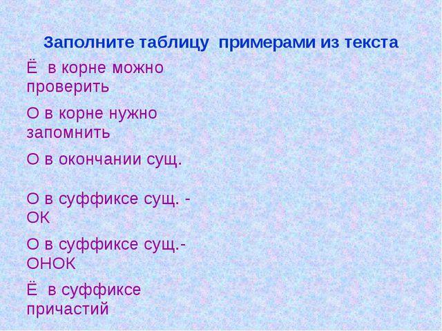 Заполните таблицу примерами из текста