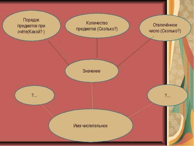 Значение Количество предметов (Сколько?) Отвлечённое число (Сколько?) Порядок...