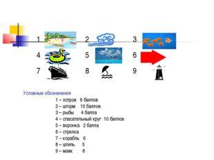 Условные обозначения 1 – остров 6 баллов 2 – шторм 10 баллов 3 – рыбы 4 балла