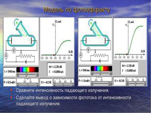 Модель по фотоэффекту Сравните интенсивность падающего излучения. Сделайте вы