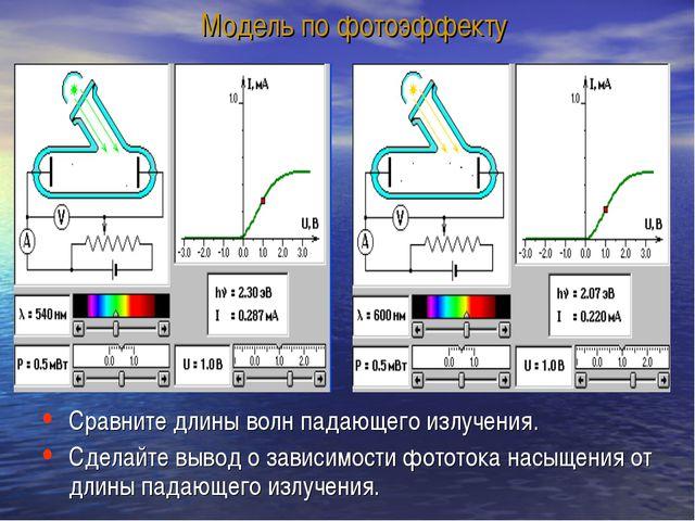 Модель по фотоэффекту Сравните длины волн падающего излучения. Сделайте вывод...