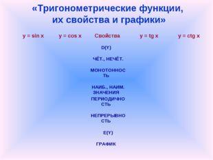 «Тригонометрические функции, их свойства и графики» y = sin x y = cos x Сво