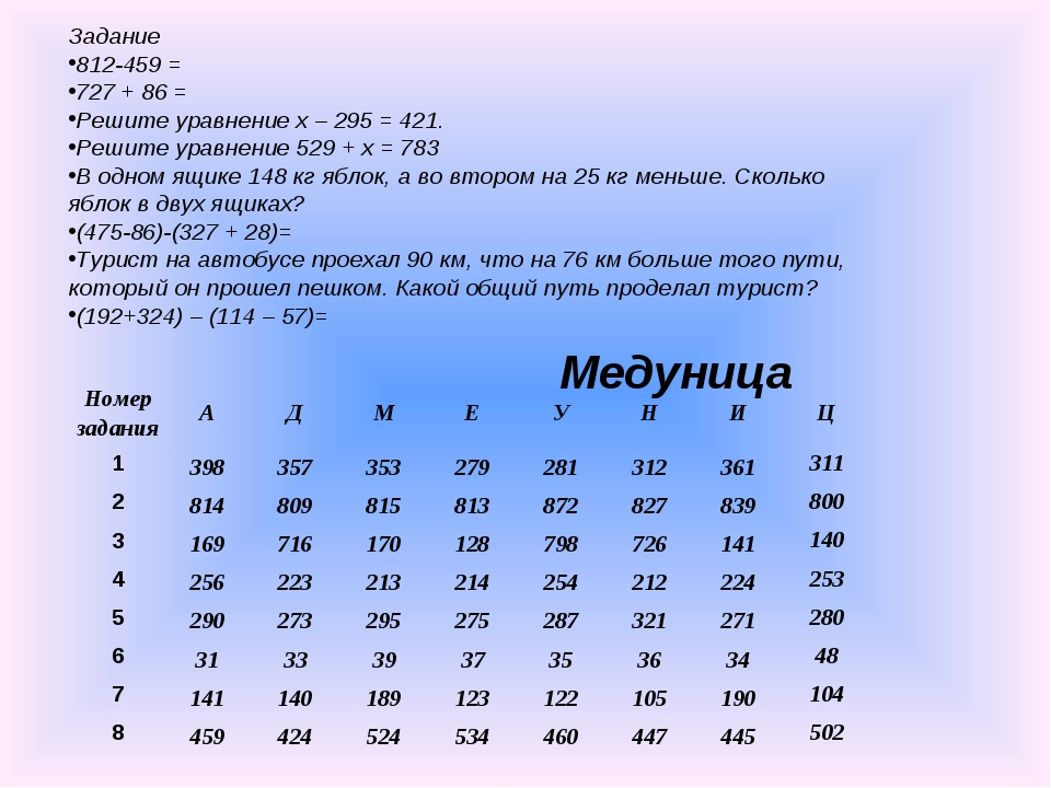 Задание 812-459 = 727 + 86 = Решите уравнение х – 295 = 421. Решите уравнение...