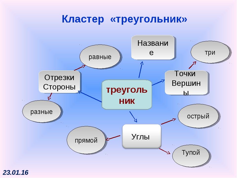 Кластер «треугольник» треугольник Точки Вершины Отрезки Стороны острый прямой...