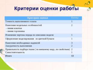 Критерии оценки работы Критерии оценкиБаллы Точность выполненного эскиза1 Н